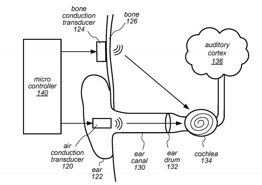 bone conduction 1 e1596992187852