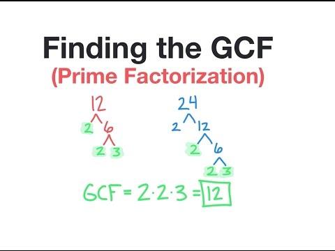 Finding GCF