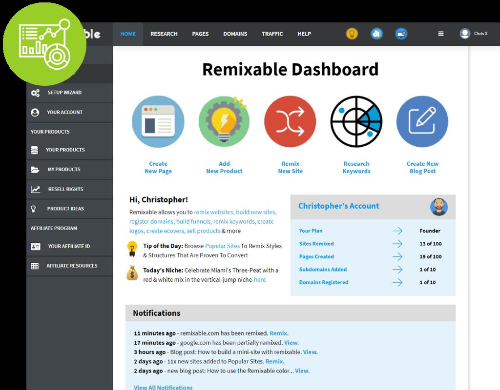 remixable-dashboard