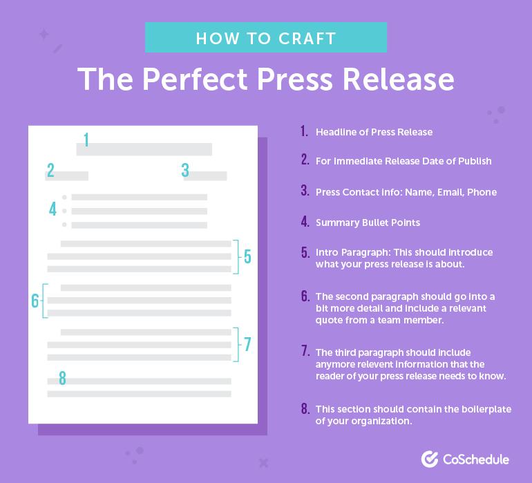 perfect-press-release