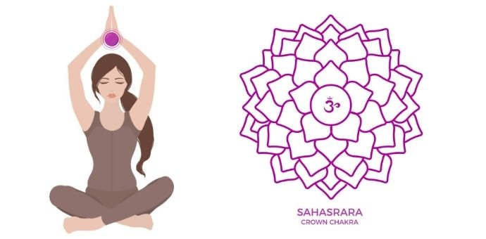 Sahasrara Chakra