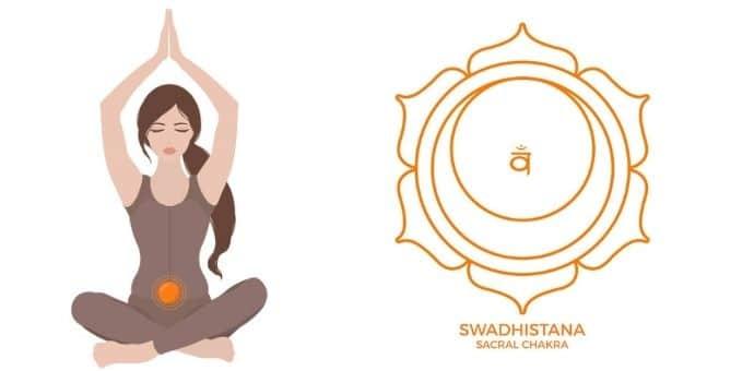 Svadhishthana Chakra