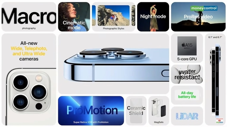 iPhone 13 Features And Specs
